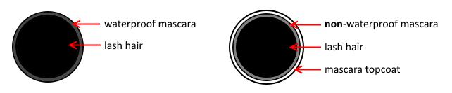 mascaratopcoats2